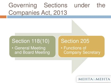 section 205 of the companies act secretarial standard 1