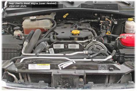 2003 Jeep Wrangler Manual Transmission Fluid Image Gallery 2003 Liberty Engine