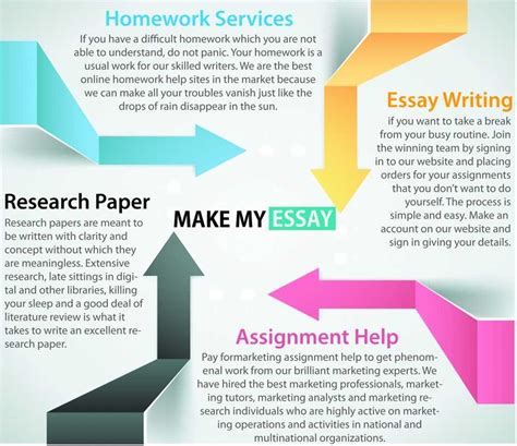 film china bugmenot tqm essay free