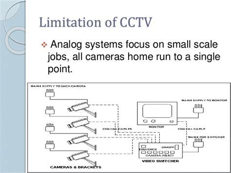 analog layout design jobs in bangalore cctv dvr nvr price in bangalore 9035806667