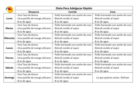 dietas para adelgazar dietas suaves y dietas saludables dieta equilibrada para un mes perder peso cuesta menos