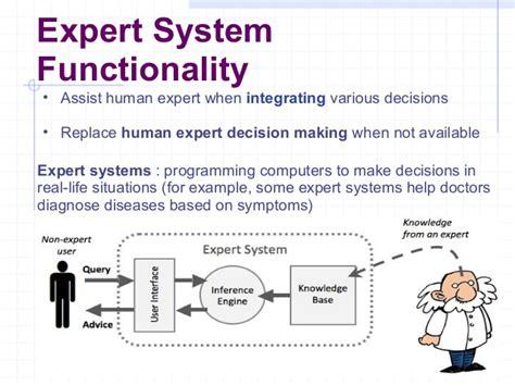 expert system prospector expert system images