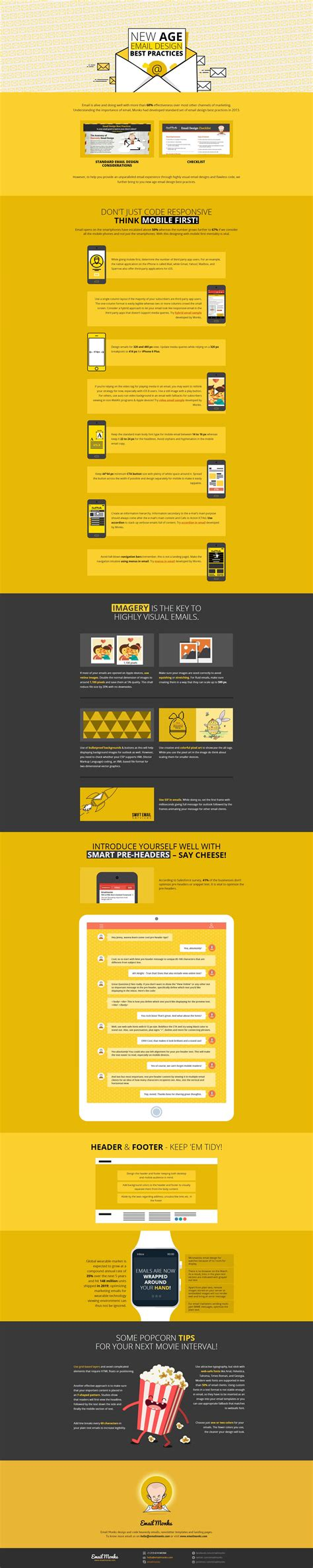 email layout best practices responsive email design best practices and tips emailmonks