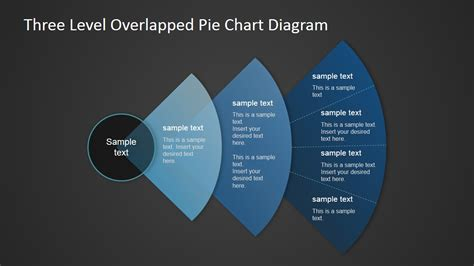 diagram chart graph overlapped levels pie chart powerpoint diagram slidemodel
