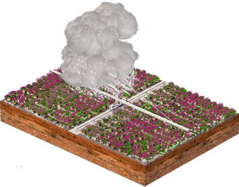 Garten Versicherung by Hortisecur 174 F Gartenbau Versicherung