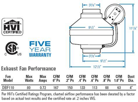 fantech dryer booster fan troubleshooting fantech model fr 150 wiring diagrams repair wiring scheme