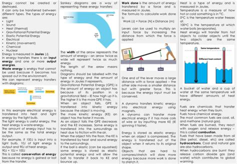 biology and physics resources teaching resources tes