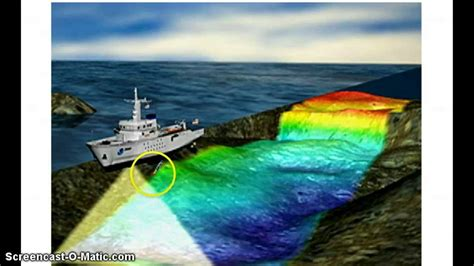 how a works how sonar works