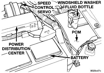 automotive repair manual 1998 plymouth neon transmission control service manual replacing control solenoid on a 1998 plymouth neon transmission replacing