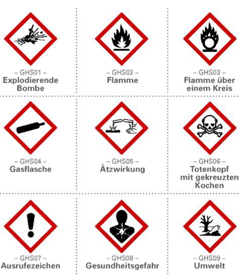 Beschriftung Chemikalien by Kennzeichnung Chemikalien