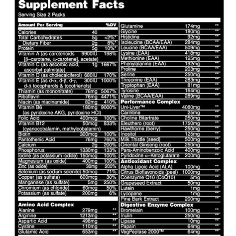 supplement of 42 degrees animal pak cuts nutrition facts besto