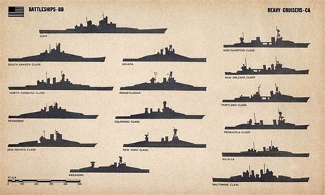 ship identification chart independence war ii edge of chaos community u s navy ship silhouettes 171 lone sentry