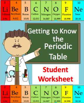 Getting To The Periodic Table Worksheet Answers by Getting To The Periodic Table Worksheet By Active And