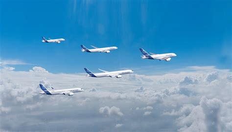 commercial aircraft airbus