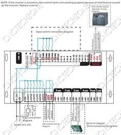 lenel 1320 wiring diagram efcaviation