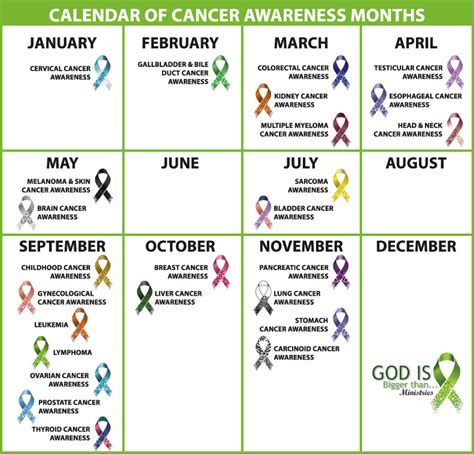 mental health awareness month color monthly awareness calendar god is bigger than
