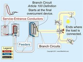 branch circuit requirements and the nec part 1 electrical construction maintenance ec m
