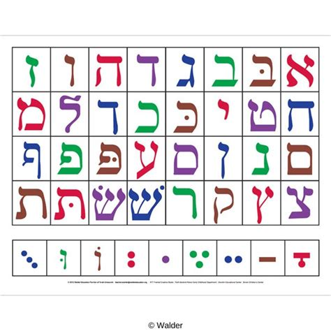 large printable hebrew letters alef beis with nekudos walder education