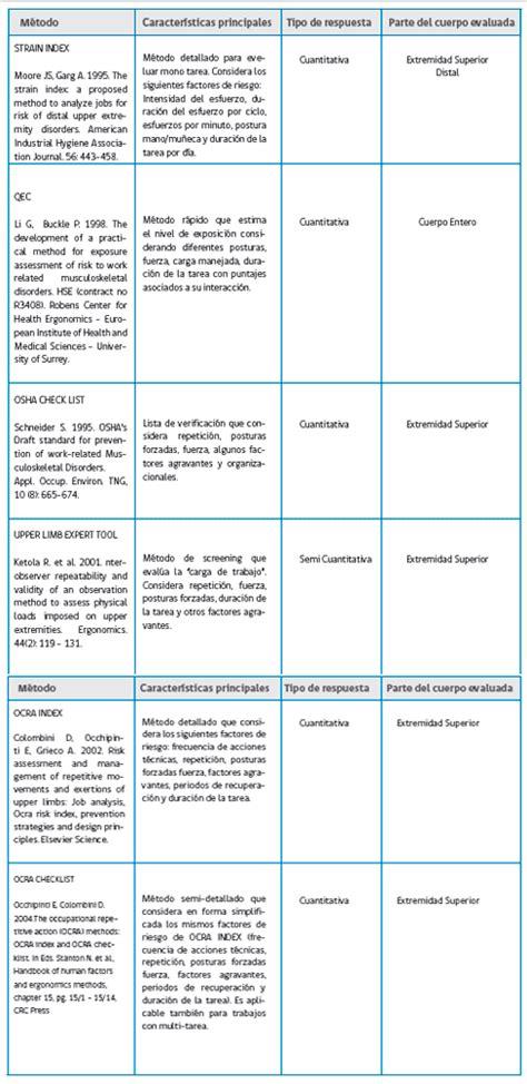 evaluacion de factores asociados de docentes estrucplan on line articulos