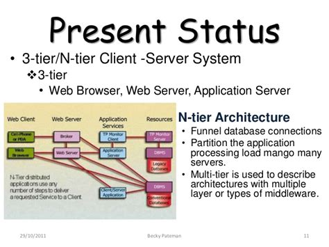 creating asp net applications with n tier architecture what is 3 tier and n tier architecture mccnsulting web