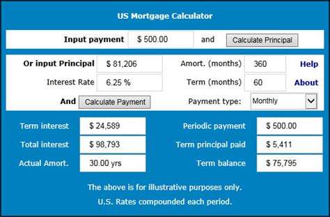 loan to build a house calculator can i borrow more on my mortgage for home improvements