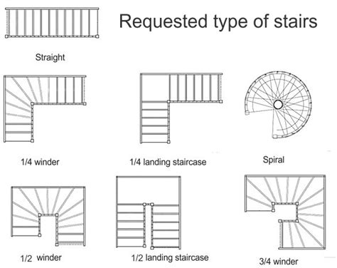 different types of staircases types of stairways pictures to pin on pinterest pinsdaddy