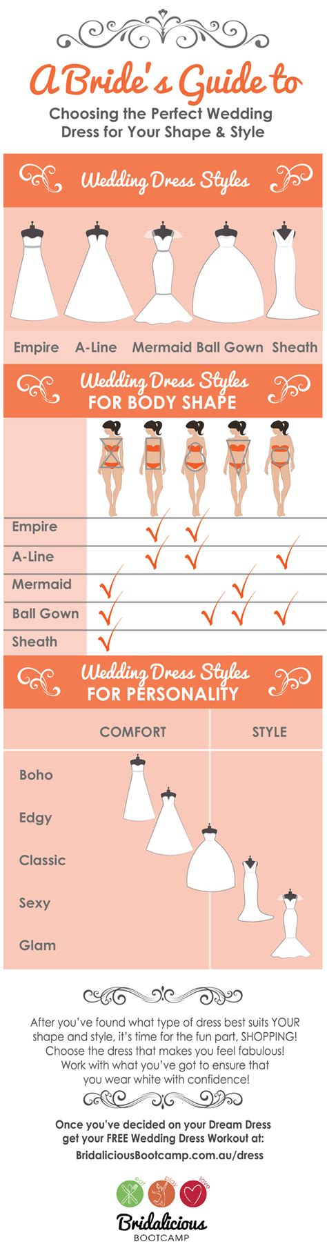 wedding dress types for body types quiz wedding decoration how to choose the perfect wedding dress for your body type