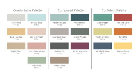 trending interior paint colors for 2017 behr 2017 color trends kitchen studio of naples inc