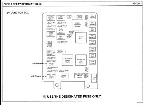 2004 kia spectra fuse box wiring diagram with description