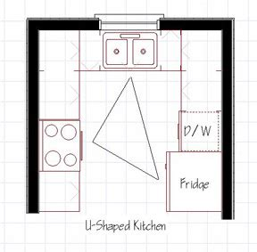 u shaped kitchen floor plan kitchen layout design kitchen floor plans