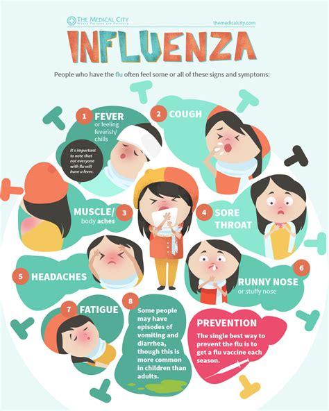 flu vaccine the city tmc facts influenza