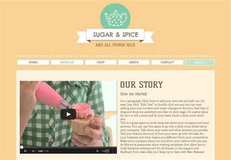 5 tips mudah meningkatkan desain blog dan website 10 tips jitu meningkatkan penjualan online