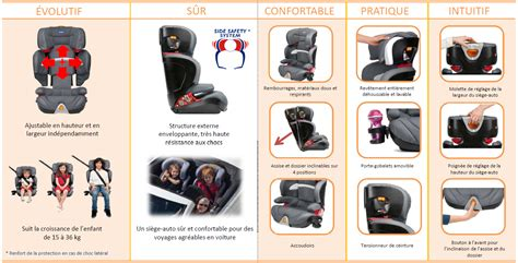 Siège Auto 123 Inclinable by Chicco Si 232 Ge Auto Oasys Groupe 2 3 Black Fr B 233 B 233 S