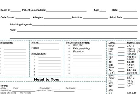 Med Surg Report Sheet Templates by Med Surg Nursing Report Sheet Template Quotes