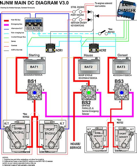 boat wiring two alternators wiring free printable