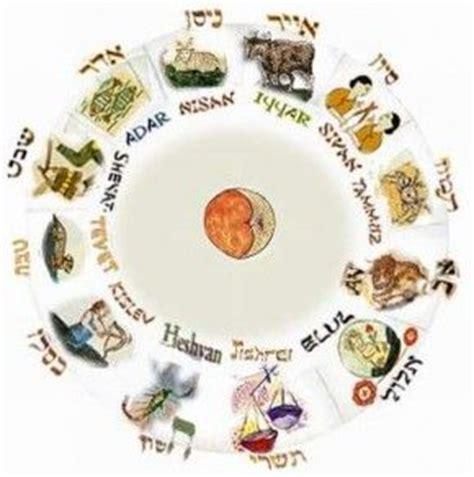 Calendario Griego Definici 243 N De Mes Qu 233 Es Significado Y Concepto