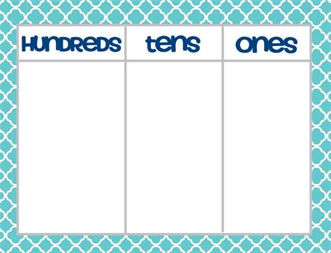 Tens And Ones Mat by Image Place Value Mats Hundreds Tens Ones