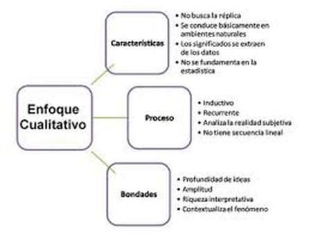 que son las preguntas de investigacion pdf resultado de imagen para metodologia dela investigacion