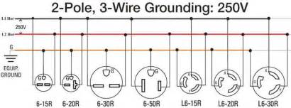 50 amp 220 volt wiring diagram 50 uncategorized free wiring diagrams