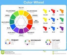 Interior Design Lesson Plans color wheel worksheet red blue yellow color for kids