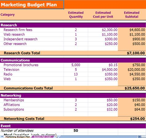 marketing budget template marketing budget planning excel template