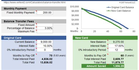 credit card balance transfer calculator  excel