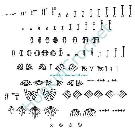 font pattern html hookincrochet crochet symbols font software and crochet