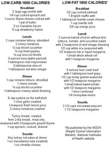 induction phase atkins menu 2 week atkins diet induction rexpoststl