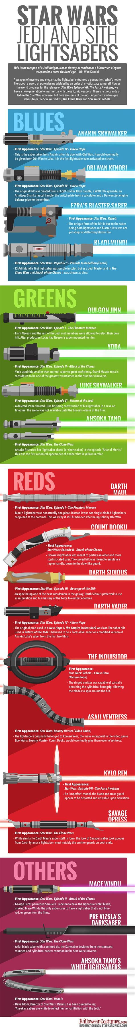 wars lightsaber colors the 25 best lightsaber colors ideas on