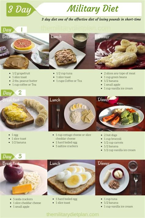 what is kim kardashian diet plan khloe kardashian diet menu