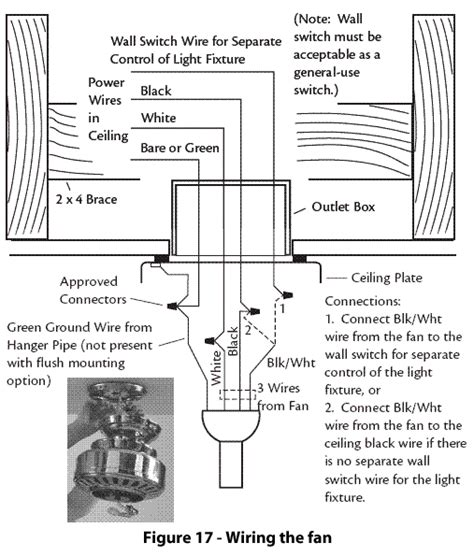 wiring diagram for ceiling fan efcaviation