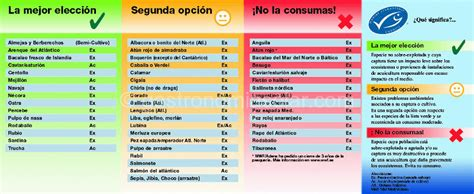 alimentos de temporada 171 recursos socioeducativos alimentos de temporada gu 237 a de frutas y verduras