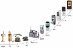 Memory Telepon perkembangan teknologi masa kini gyzca cintya erza