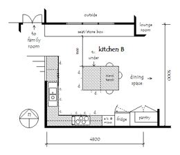 average kitchen size kitchen layouts dimension interior home page
